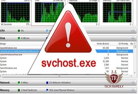 svchost.exe is it a virus